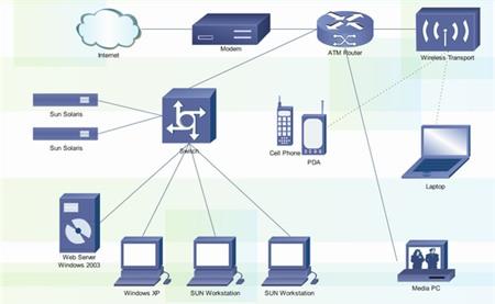 http://echip.vietnamnetjsc.vn/2013/04/06/07/45/Network00401.png