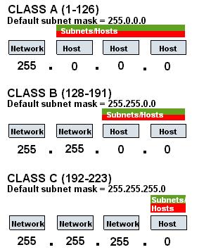 http://echip.vietnamnetjsc.vn/2013/04/06/07/45/Network00402.png