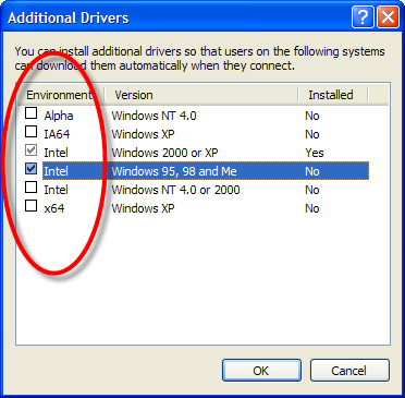 how to connect printer in network windows 7