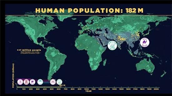 Lịch sử phát triển dân số thế giới