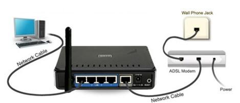 Kết nối mạng không dây với Access Point