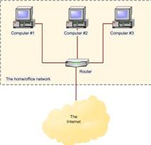 Chia sẻ Internet trong mạng nội bộ