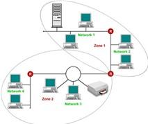 Kiểm tra kết nối mạng LAN – WAN