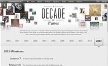 Quản lý iOS trên iTunes: Tải và cài đặt ứng dụng từ iTunes Store