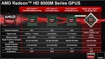 AMD ra mắt Radeon HD 8970M