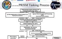 Scandal PRISM lan rộng, hơn 100.000 mục tiêu bị theo dõi