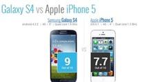 PhoneRocket: So sánh, đánh giá các dòng điện thoại thông minh