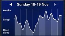 Sleep Cycle: Báo thức thông minh
