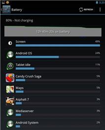 Thủ thuật Android: Xem dung lượng pin tiêu thụ