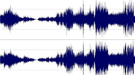 Sửa lỗi thường gặp của file MP3 - P03