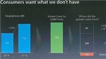Apple 'ngán' smartphone Android màn hình lớn