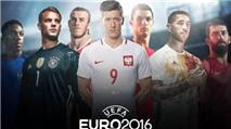 Cập nhật tin tức Euro 2016 trên di động