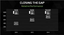 GeForce GTX 1050Ti và 1060 gia nhập dòng GPU cho laptop